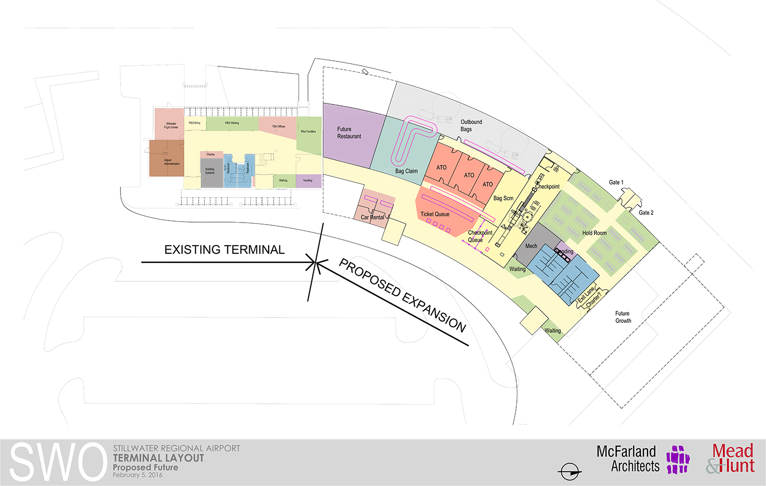 future expansion of Stillwater Regional Airport's terminal