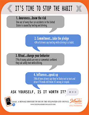Infographic for stoppimg the habit of texting and driving