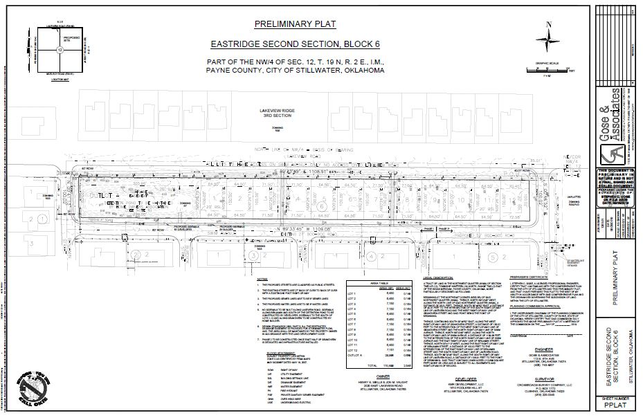 Eastridge, 2nd Section Residential Subdivision plans