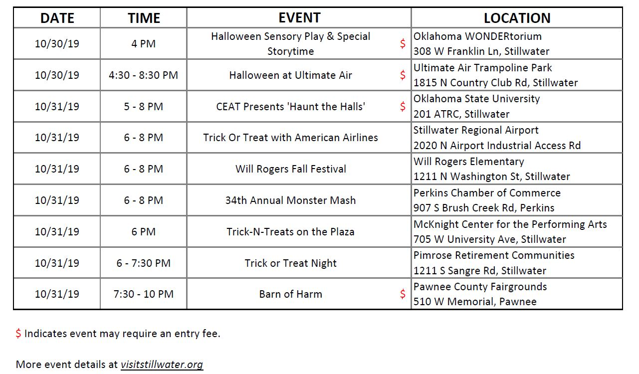 2020 Halloween Stillwater Ok CANCELED: Halloween Festival   Tuesday, Oct. 29